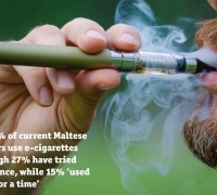 Just 1% of Maltese are vaping