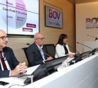 Bank of Valletta announces €143.9 million in pre-tax profits