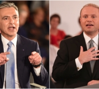 Surveys agree on PL vote, disagree on PN's