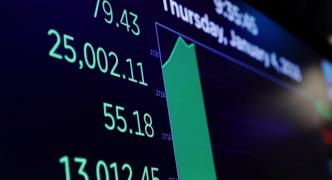 Dow breaks 25,000 | Calamatta Cuschieri