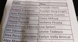 Seven men, six women on PN block vote list are elected