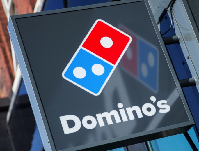 Domino's Pizza shares surged 8.9% after the company delivered a strong rise in sales