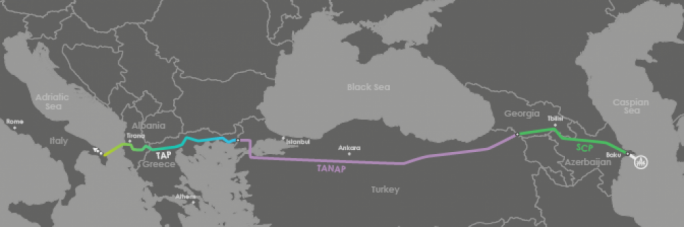The Southern Gas Corridor: the passage of gas from Shah Deniz 2 across Turkey and into Greece and Italy is a billion-dollar three-pipeline project which the EU wants so that it reduces dependence on Russian gas