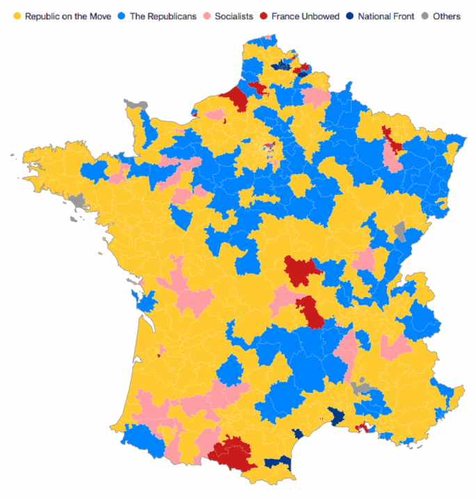 Macron's LREM didn't do as well as polls had predicted and the Republicans in particular had support in the center and east of the country