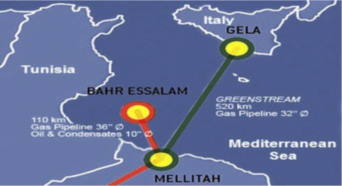 It is not surprising that Malta is finally awaking to the realisation that it pays if its infrastructure is linked to the Trans-European Natural Gas Network