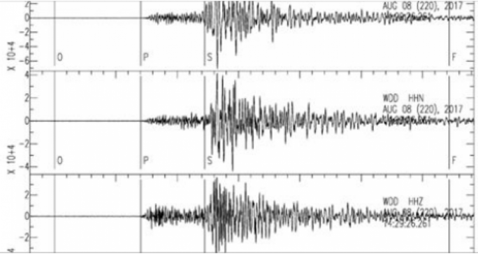 The Seismic Monitoring group is asking people for more information on the earthquak