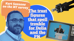 [WATCH] The trust figures that spell trouble for Adrian Delia and the PN