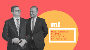 MaltaToday Survey | Muscat slips, Delia gains as migrant riot dampens budget impact
