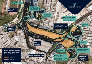 Marsa junction traffic changes as flyover works get underway
