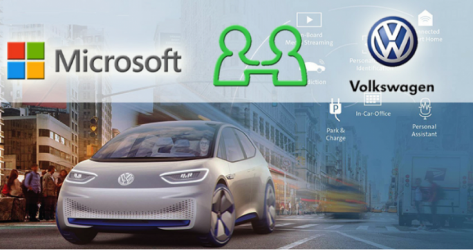 Microsoft and Volkswagen – developing the digital ecosystem | Calamatta Cuschieri