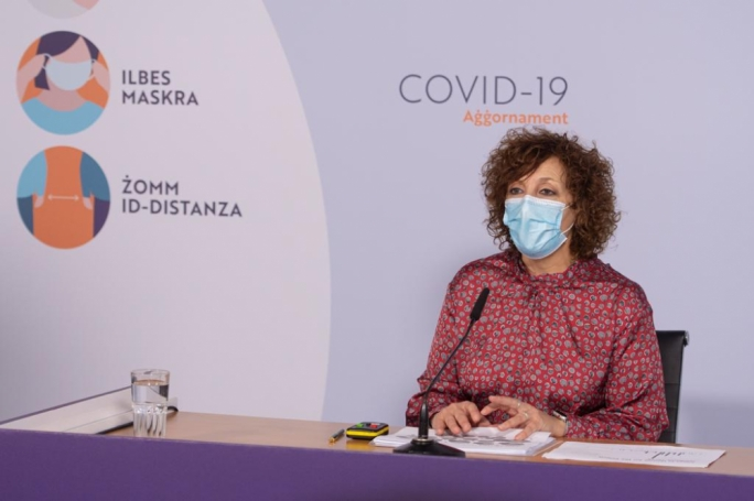 123 new cases of COVID-19 registered, 105 recoveries