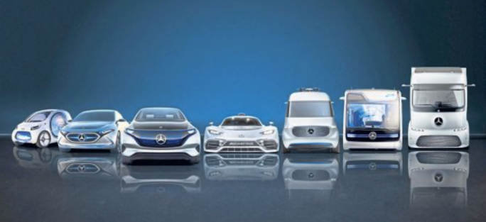 Daimler aims for worldwide carbon-neutral production | Calamatta Cuschieri