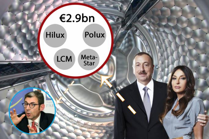 Azerbaijani ruler Ilham Aliyev and his wife Merhiban: the family dynasty has held power since the fall of Communism. The Azeri slush fund uses UK shell companies to then pay off bribes to European politicians, like Italian MP Luca Volonte (left)