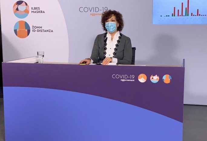 [WATCH] 75 new coronavirus cases as Malta grapples with fresh surge in infections