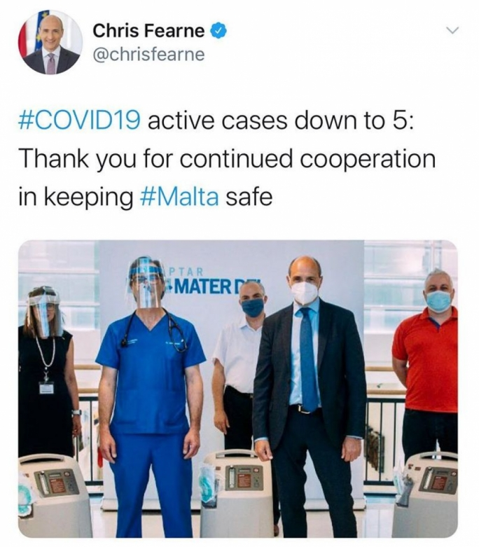 Health Minister Chris Fearne confirmed on Twitter on Sunday afternoon that Malta was down to just five active COVID-19 cases