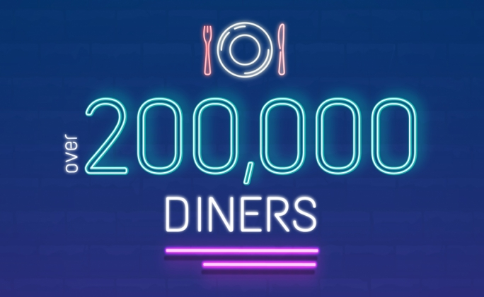50,000 reservations and 200,000 diners served through TableIn in 12 months