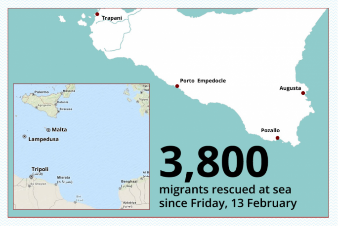 933 migrants reach Italy's shores in 24 hours • 3,800 migrants rescued since Friday