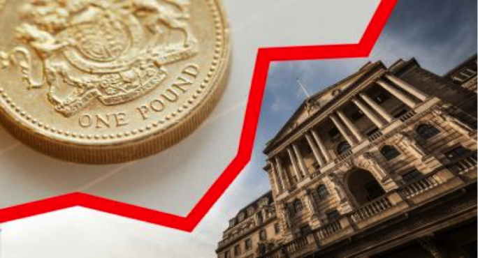 The Bank of England decided to leave interest rates unchanged. The weaker pound has put the brakes on consumer spending by making imports dearer