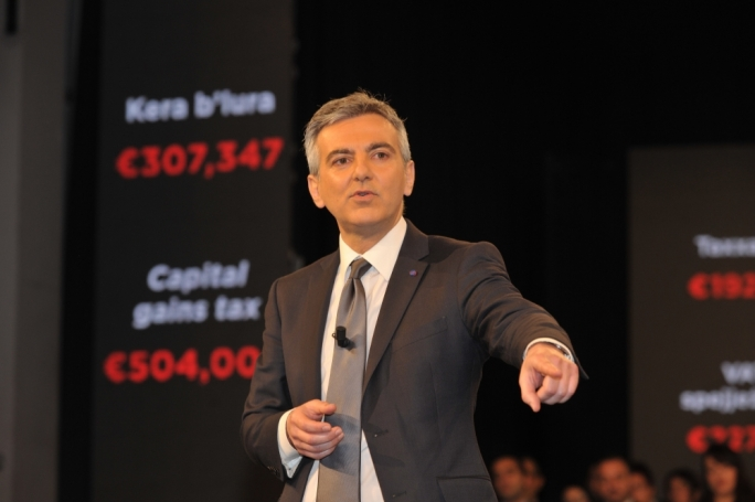 Simon Busuttil played down a suggestion that he was resigning to the fact that he will not win any Labour-led councils in the forthcoming elections