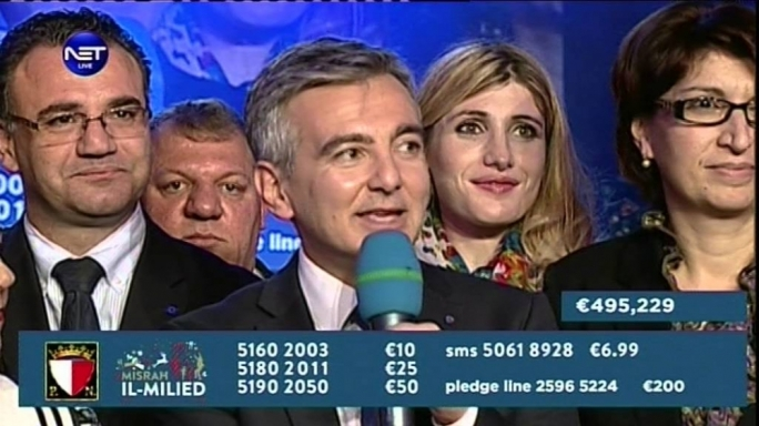 Nationalist Party asks public for €10,000 loans at 4% interest