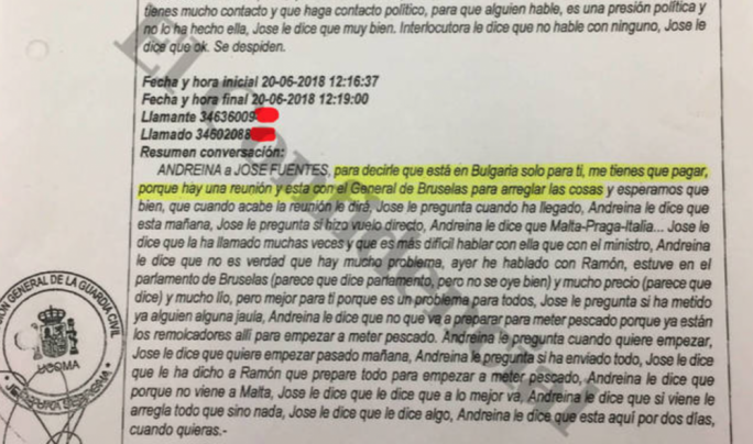 Excerpt from a transcript of a phone conversation intercepted by Spanish investigators